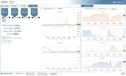 COBOS Coal Blend Optimization System