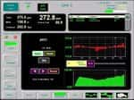 IPlus! Measurement and Control System for Extrusion