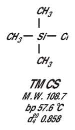 MSTFA and MSTFA + 1% TMCS Silylation Reagent