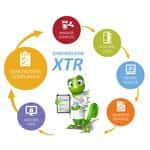 Chromeleon™ XTR Laboratory Management System (LMS) Software