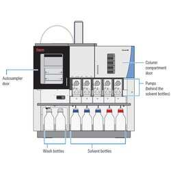 Prelude SPLC™ System
