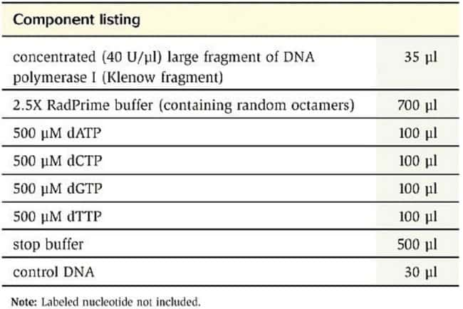Table 1 - Component listing
