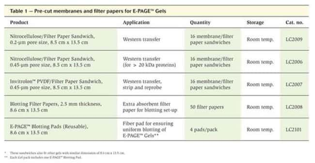 Table 1 - Pre-cut membranes and filter papers for E-PAGE™ Gels