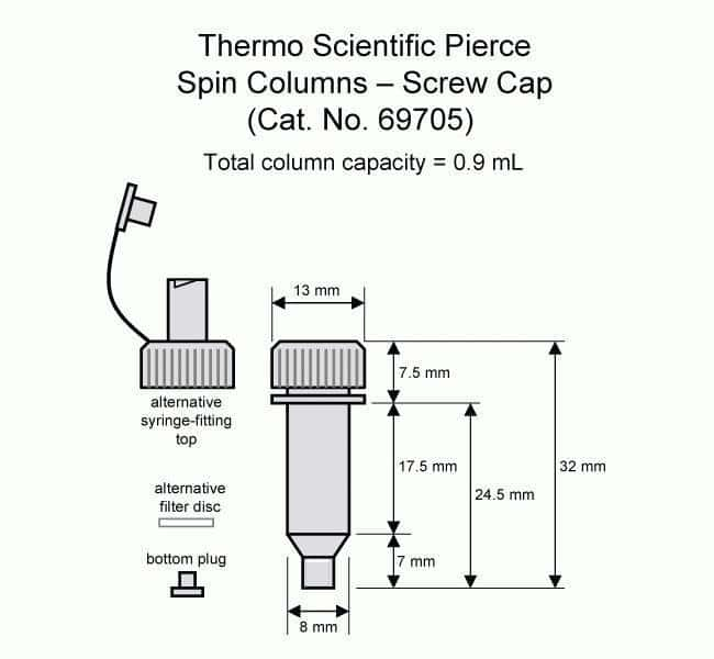 pierce spin columns - screw cap