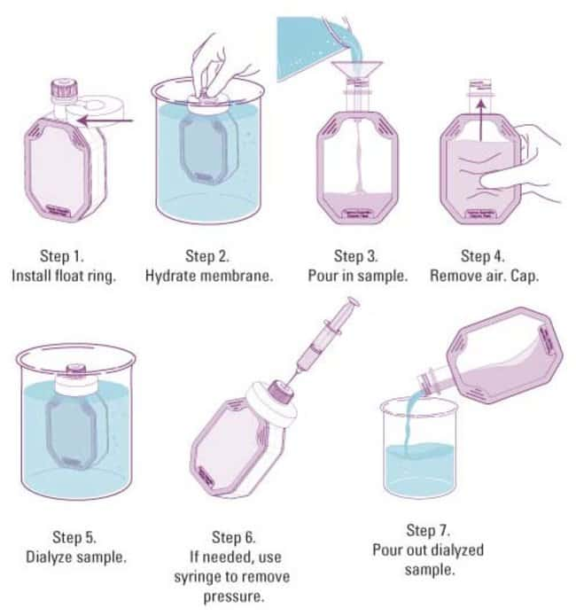 Slide-A-Lyzer Dialysis Flasks make sample loading and recovery easy