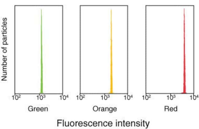 AlignFlow™ Plus Flow Cytometry Alignment Beads.