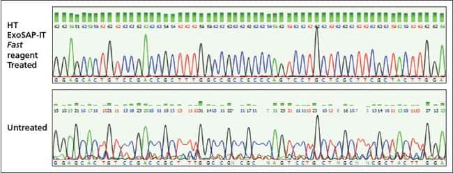 Fig. 2, High quality sequencing data after treatment with HT ExoSAP-IT <i>Fast</i> reagent