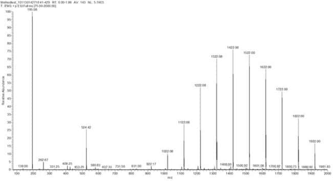 LTQ ESI Positive Ion Calibration Solution Spectra