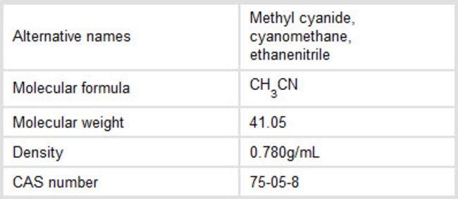 General properties of acetonitrile