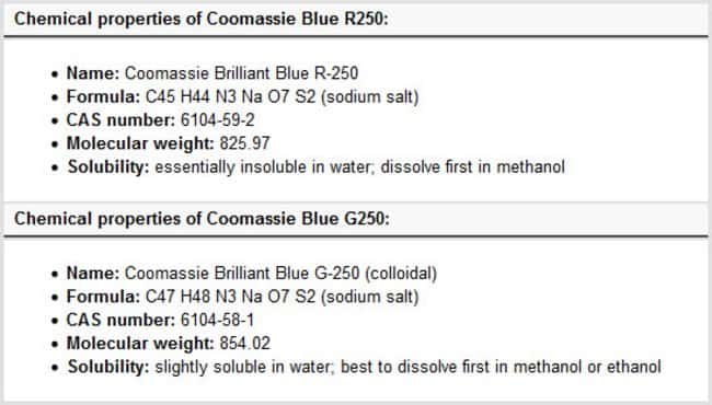 Chemical properties of Coomassie Blue R250 & G250