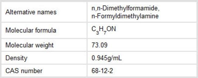 General properties of DMF