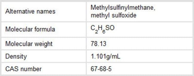 Pierce™ Dimethylsulfoxide (DMSO), Sequencing Grade