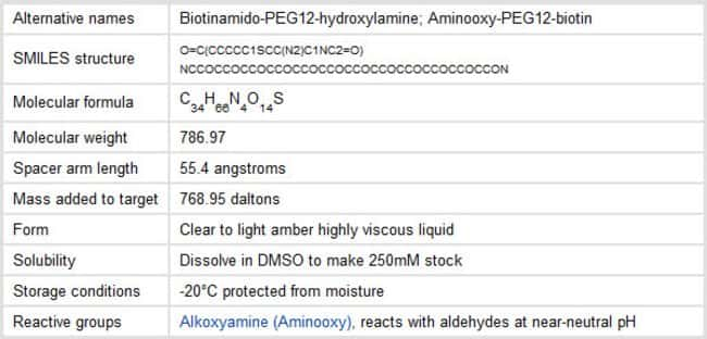 Properties of Alkoxyamine-PEG12-Biotin