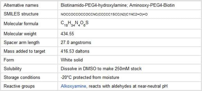 Properties of Alkoxyamine-PEG4-Biotin