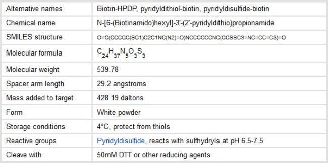 Properties of HPDP-Biotin