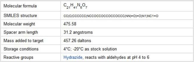Properties of Hydrazide-PEG4-Desthiobiotin