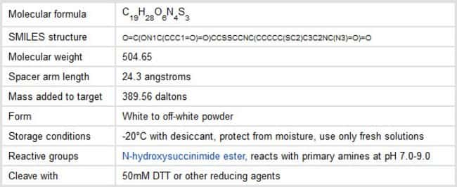 Properties of NHS-SS-Biotin