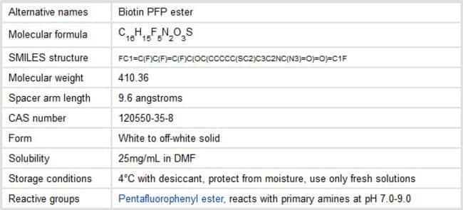 Properties of PFP-Biotin