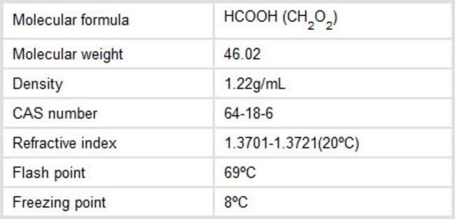 General properties of formic acid (FA)