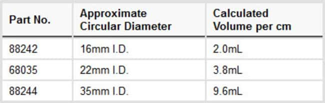 SnakeSkin Dialysis Tubing dimensions and capacities