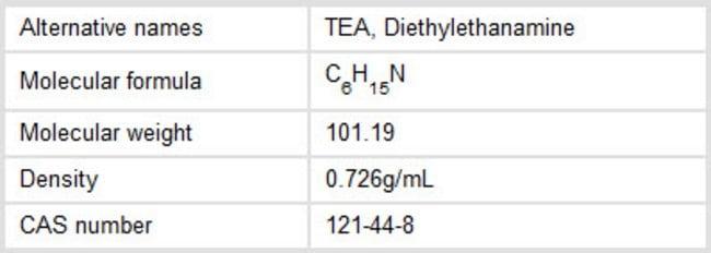 General properties of triethylamine