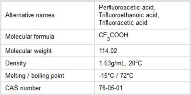 General properties of trifluoroacetic acid (TFA)
