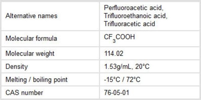General properties of trifluoroacetic acid (TFA)