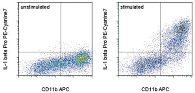 IL-1 beta (Pro-form) Antibody in Flow Cytometry (Flow)