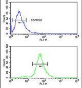 FBXL5 Antibody in Flow Cytometry (Flow)
