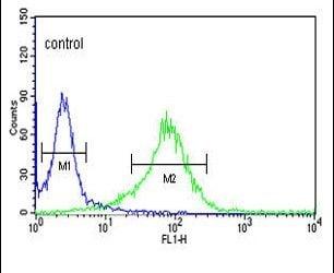 LUM Antibody in Flow Cytometry (Flow)