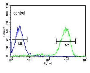 Opsin Green Antibody in Flow Cytometry (Flow)